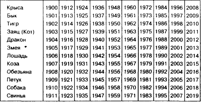 под знаком кого 1983 год