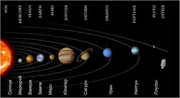 хорошее фото космоса