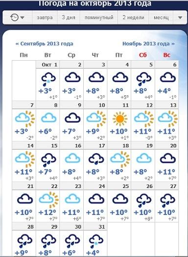 Погода г.красноуфимск свердловской области
