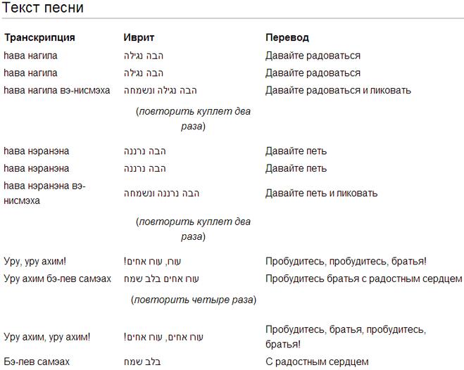 хава нагила текст и перевод