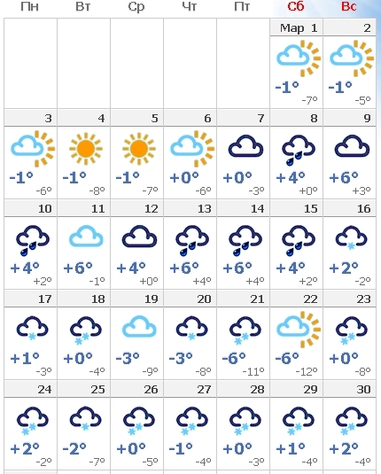 чему погода 15 16 марта хотите носить еще