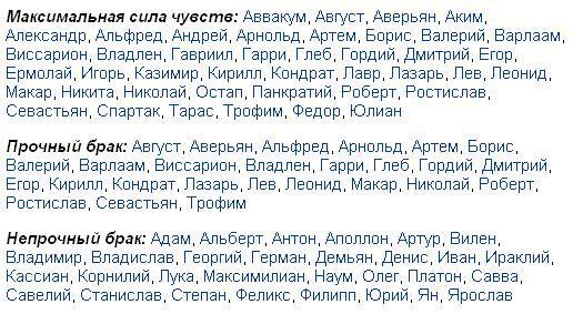 Мужские имена для рождённых под знаком рыбы