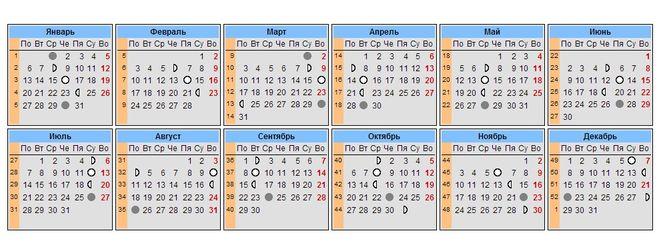 Лунный календарь 2014.  Фазы луны.