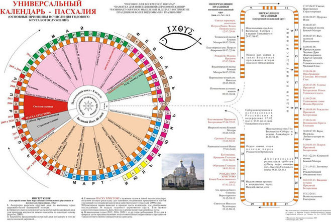 Вербное воскресенье. и др.  Календарь празднования Пасхи и переходящих праздников с 1800 по 2100 год.