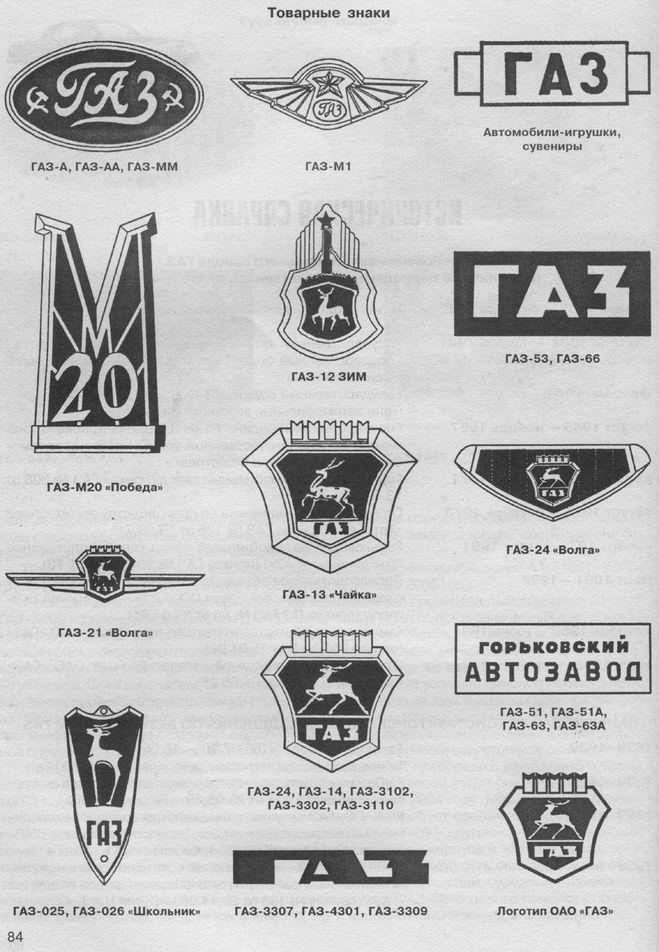 волга логотип: