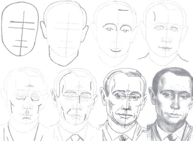 Портрет с как рисовать