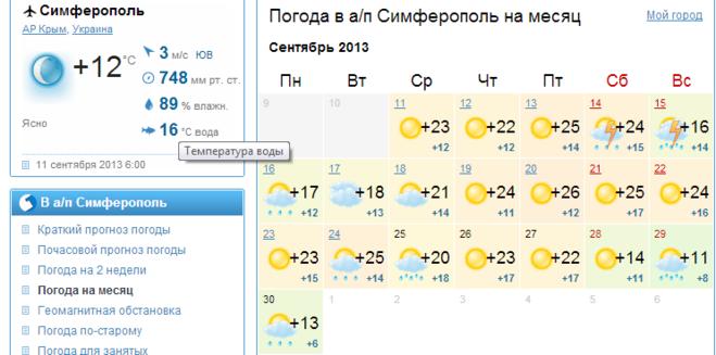 Прогноз погоды на сентябрь 2014 в крыму
