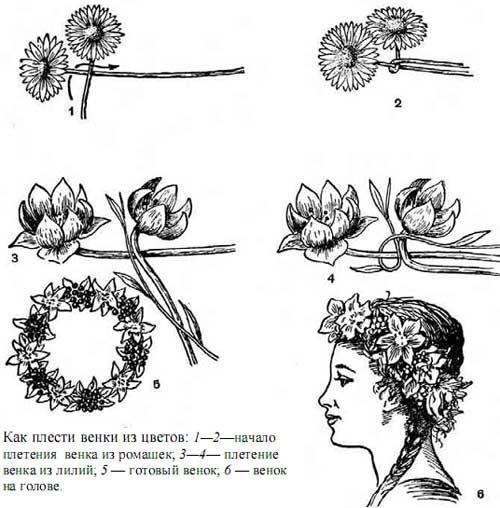 Как сделать венок из полевых цветов своими руками