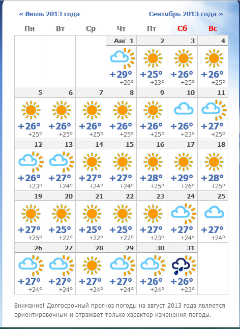 МЕТЕОНОВА - погода в Анапе, прогноз погоды в Анапе