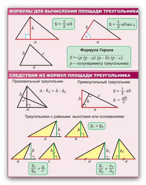 Как найти квадратные метры