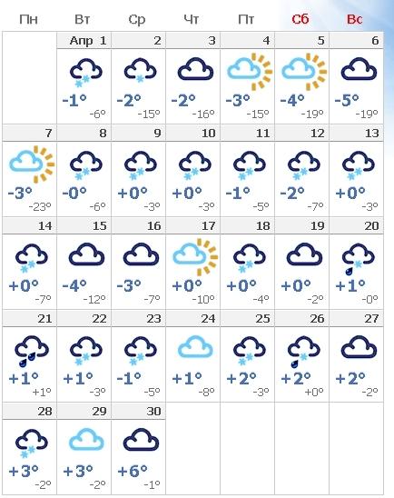 Погода в краснограде на 2 дня