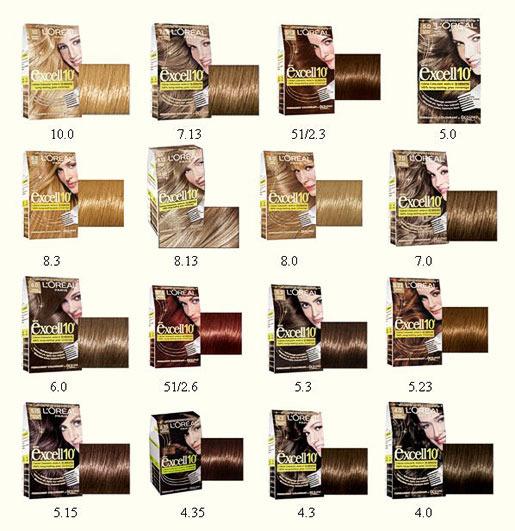 Как смешать краску чтобы получить нужный цвет для волос