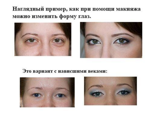Фото макияж с белым карандашом для глаз фото Косметика и