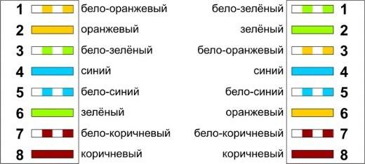 перекрестная