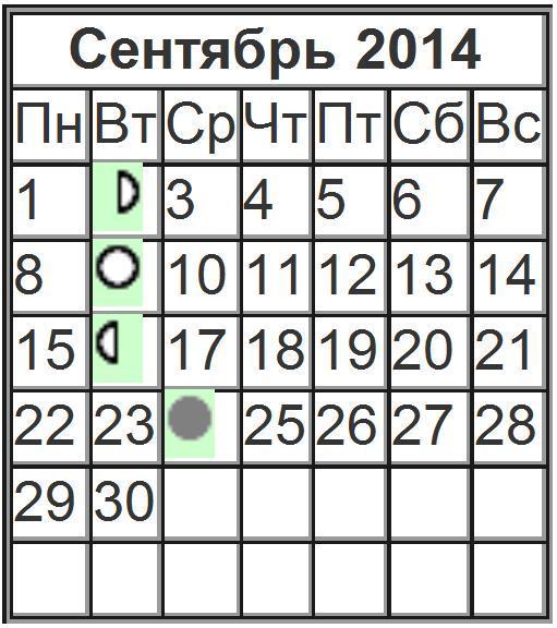 4 сентября календарь: