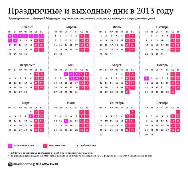 ...календаря в 2013 году мы будем работать в январе 9,10 и 11 января, потом опять два дня выходных и...