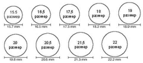 Как правильно измерить размер кольца