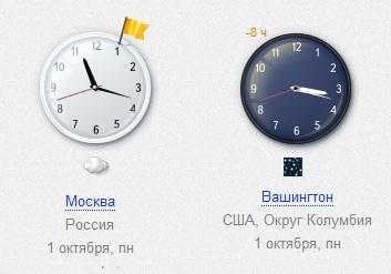 Точное московское время - Сколько сейчас времени в