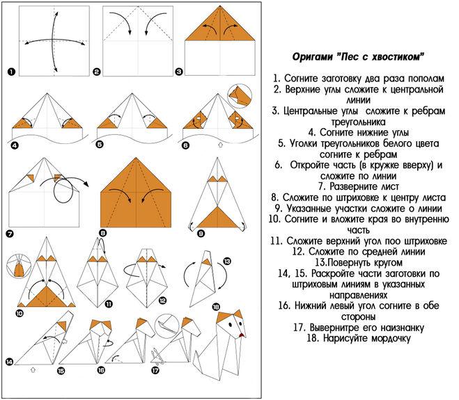 Поделки из оригами поэтапно