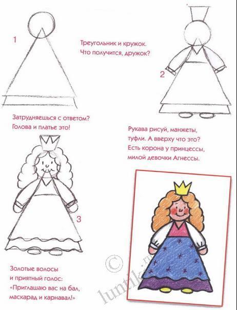 Рисуем детям принцессу поэтапно