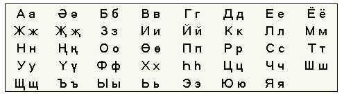 Клавиатура на украинском языке 4