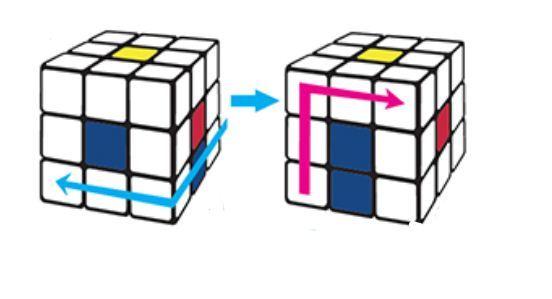 Как собрать кубик Рубика 3х3?