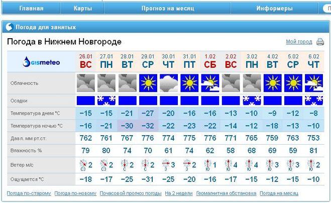 Погода на 2 недели нижний новгород