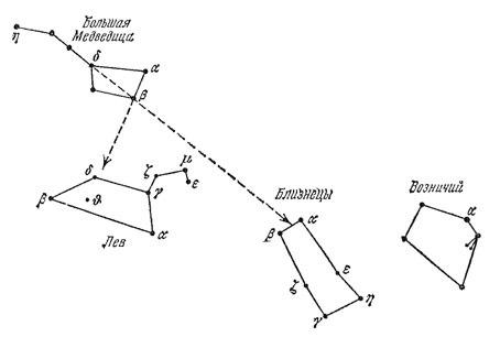 sozvezdie-lva. созвездие Льва относительно Большой Медведицы.