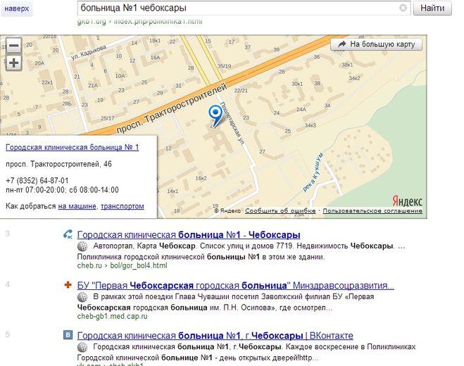 Работа для врача-терапевта в больницах москвы