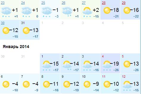 В москве погода на 2 дней