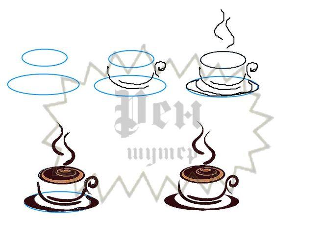 Как нарисовать чашку кофе