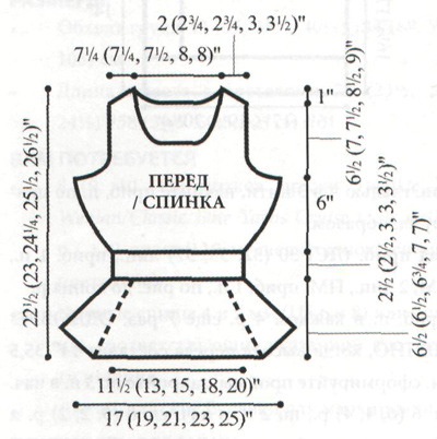 Платье с баской своими руками без выкройки