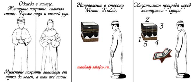 Islamicfinder расписание намазов - фото 6