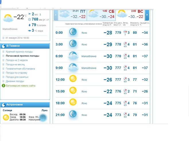 Прогноз погоды в ленинградской области на завтра точный прогноз