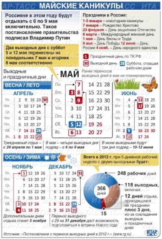 Пасха по ведическому календарю