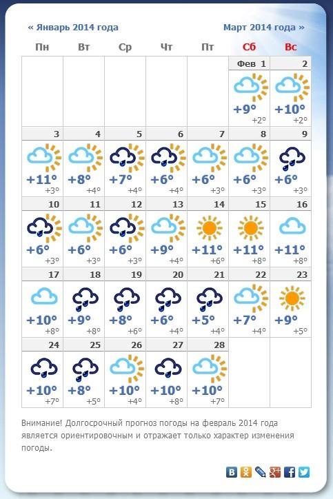погода в Сочи на февраль 2014 года