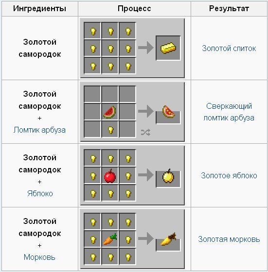 Как сделать морковь в minecraft 181