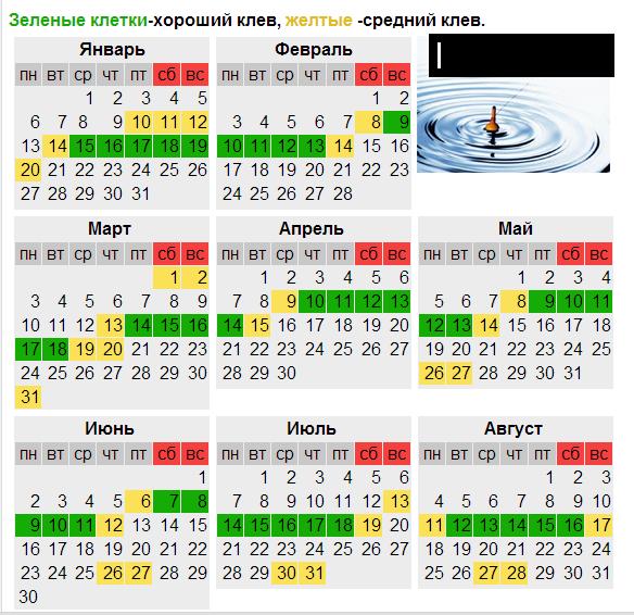 рыболовный календарь для казахстана на
