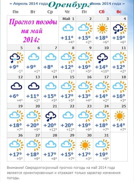 погода в г.оренбурге на 5 дней