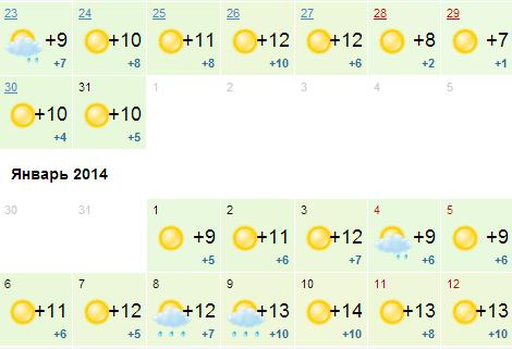 погода на месяц в гдове ткани, отличающаяся специальным