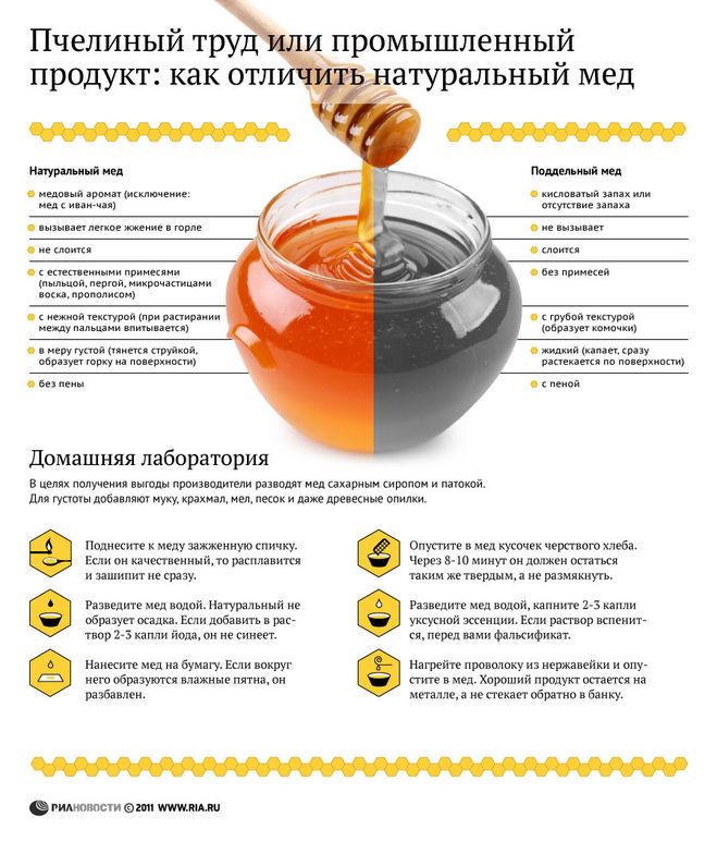 леденцы из глюкозы рецепт приготовления