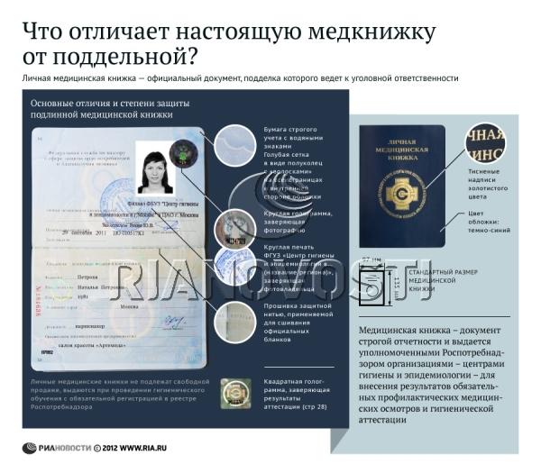 Где можно получить медицинскую книжку в Москве Алексеевский