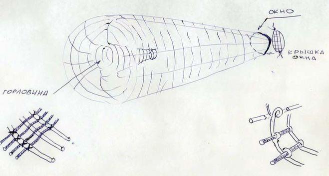 Мордушка для ловли рыбы из проволоки