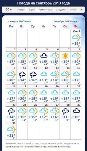 Прогноз погоды на сентябрь 2013 в москве