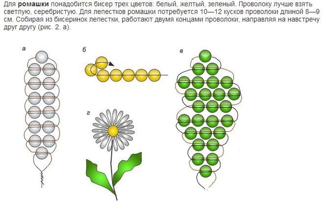 Схема плетения цветов бисера полегче