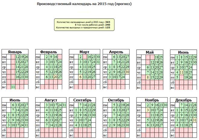 Выплата выходного пособия при сокращении в 2016 году