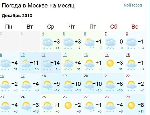 Прогноз погоды п. глубокий каменский район
