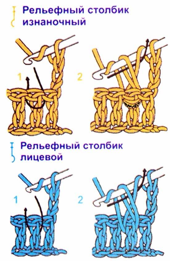 Вяжете рельефными столбиками с