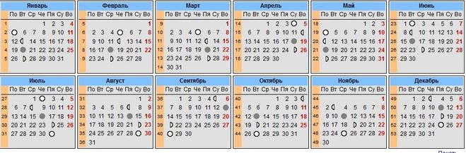 лунный календарь на 2015 год.
