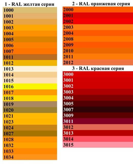 Как из желтого цвета сделать оранжевый цвет